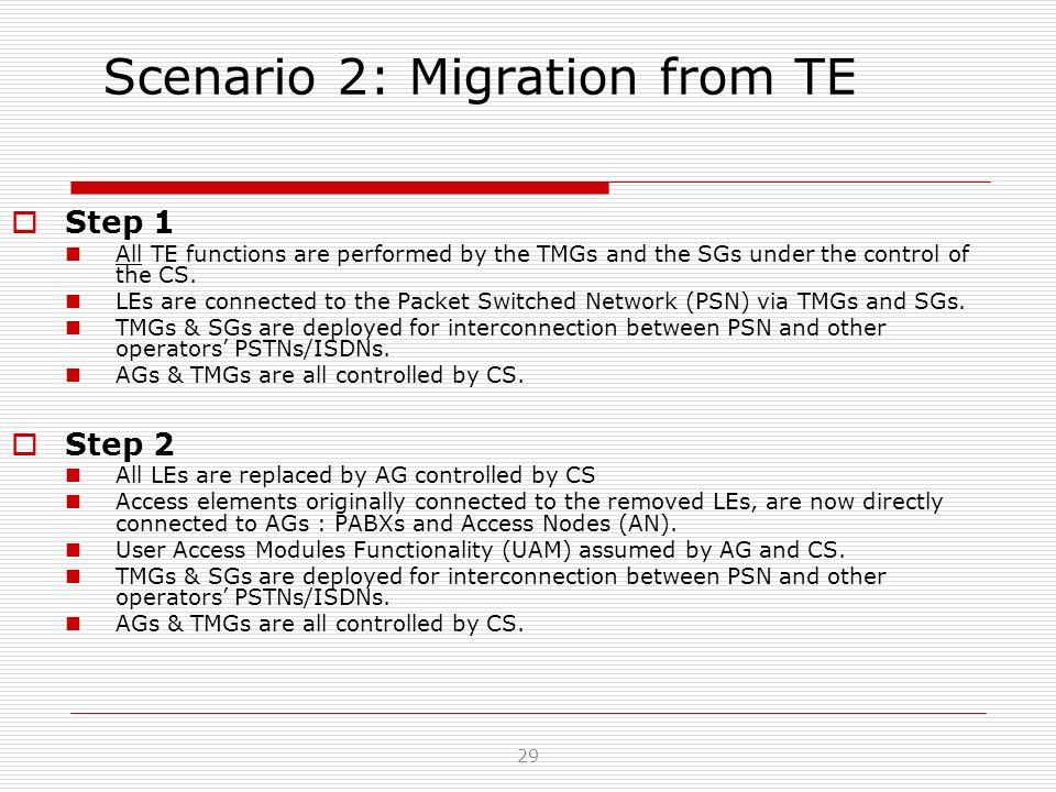 Scenario 2: Migration from TE