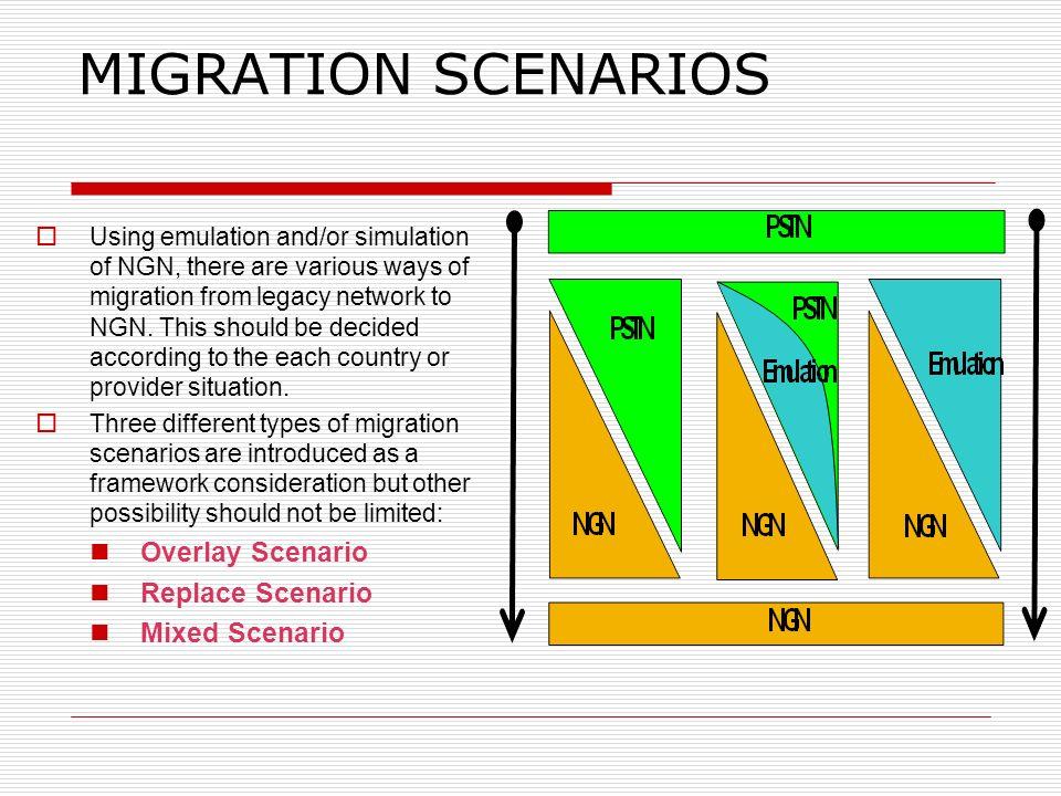 MIGRATION SCENARIOS Overlay Scenario Replace Scenario Mixed Scenario