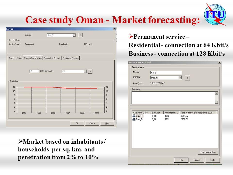 Case study Oman - Market forecasting: