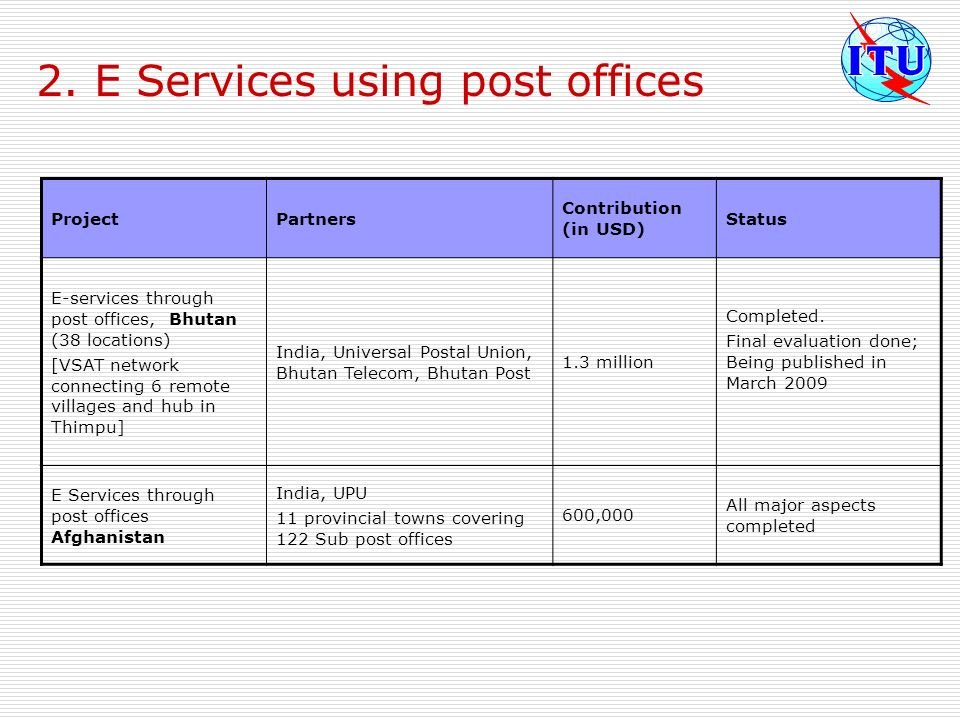 2. E Services using post offices