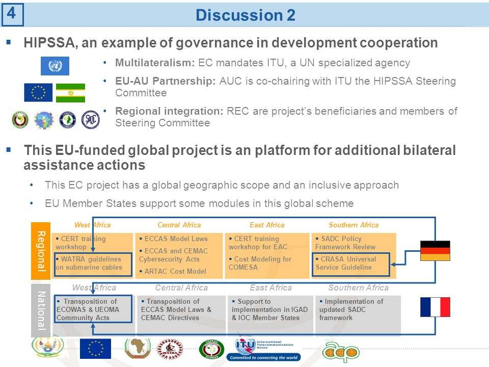 Discussion 2 4. HIPSSA, an example of governance in development cooperation. Multilateralism: EC mandates ITU, a UN specialized agency.