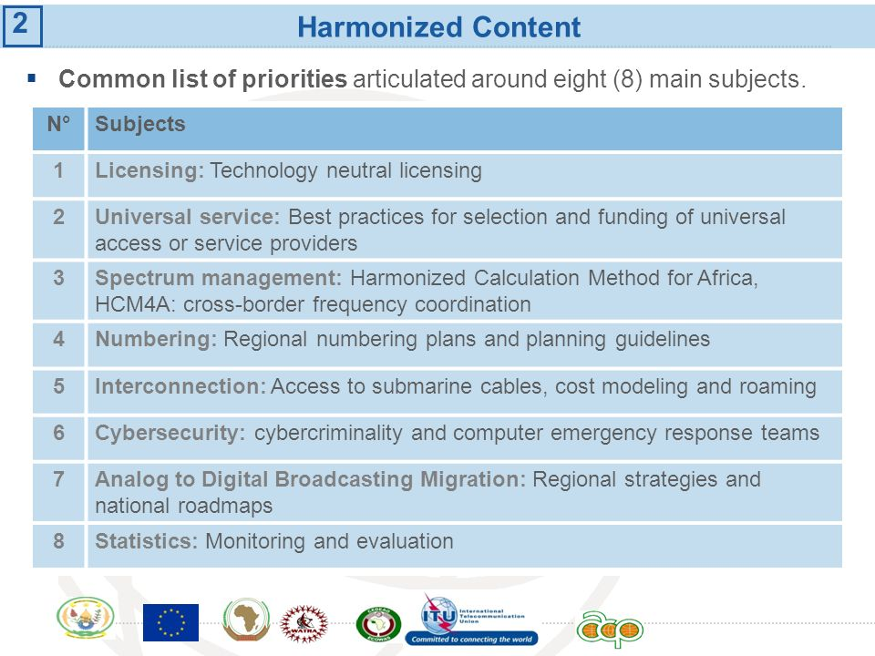 Harmonized Content 2. Common list of priorities articulated around eight (8) main subjects. N° Subjects.