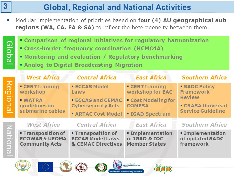 Global, Regional and National Activities