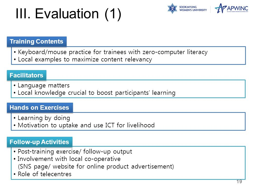 III. Evaluation (1) Training Contents