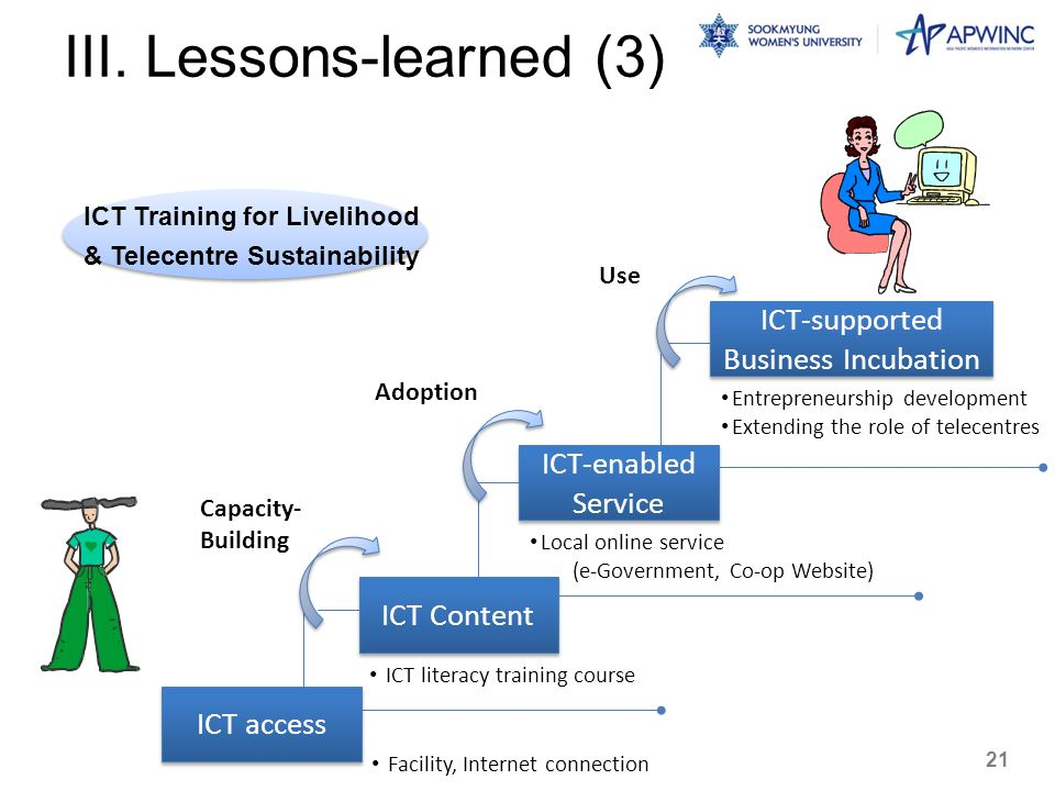 III. Lessons-learned (3)