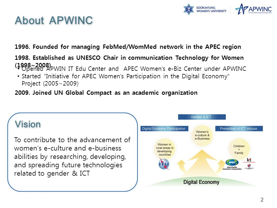 About APWINC 1996. Founded for managing FebMed/WomMed network in the APEC region.