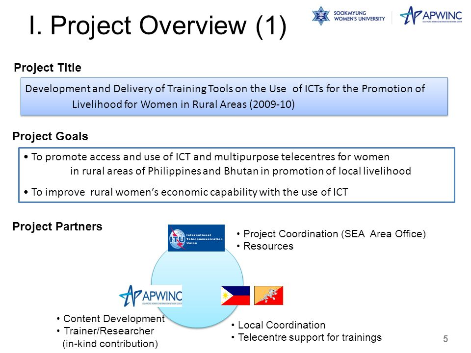 I. Project Overview (1) Project Title