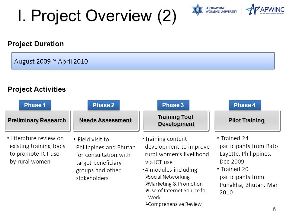 I. Project Overview (2) Project Duration August 2009 ~ April 2010