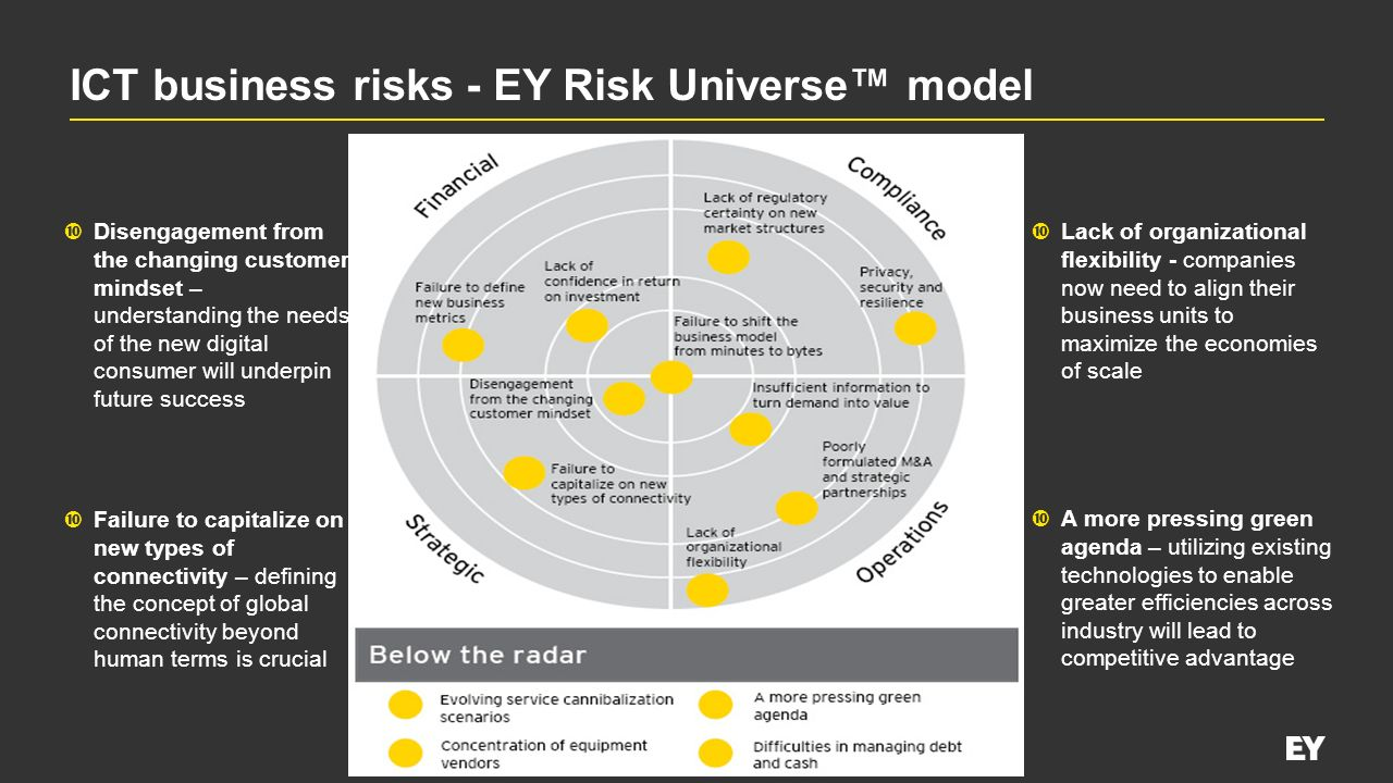 ICT business risks - EY Risk Universe™ model