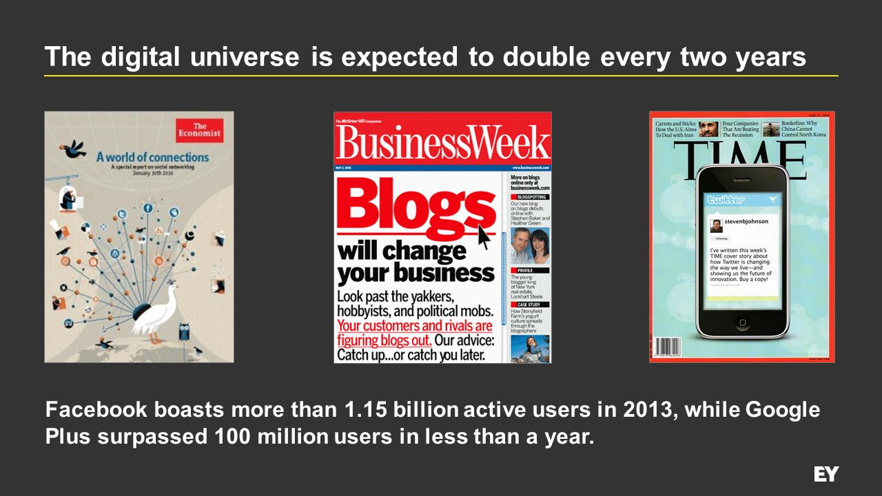The digital universe is expected to double every two years
