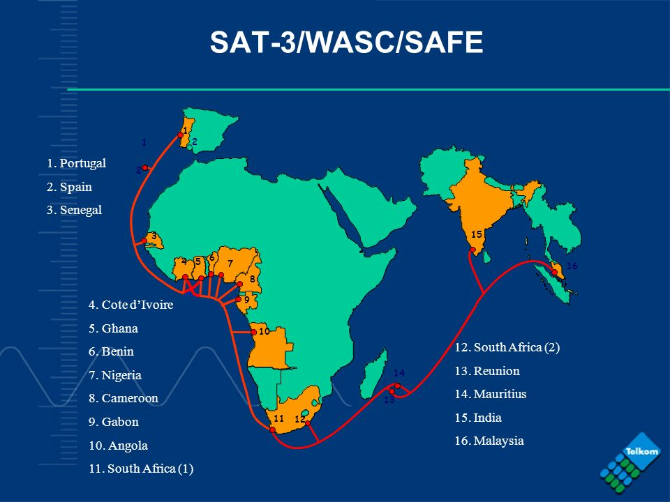 SAT-3/WASC/SAFE 1. Portugal 2. Spain 3. Senegal 4. Cote d'Ivoire