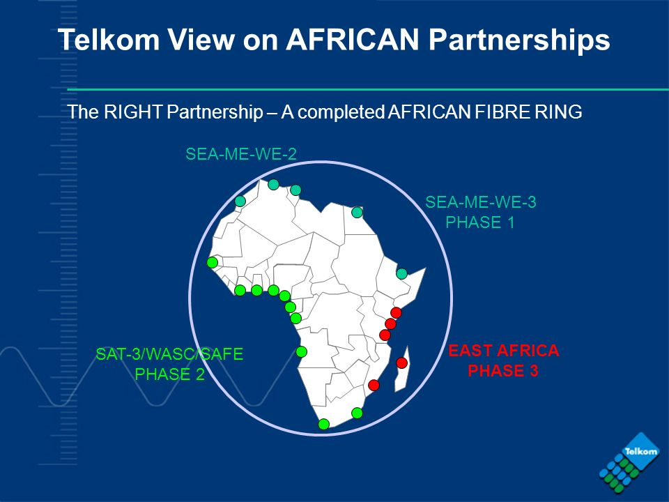 Telkom View on AFRICAN Partnerships