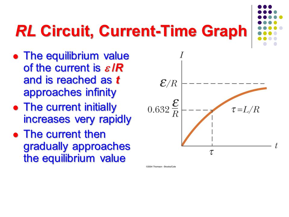 Rl Circuit C Current Time Graph