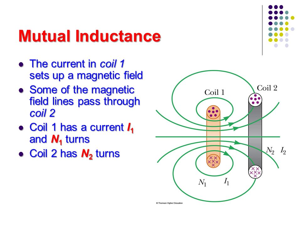 inductance of a coil pdf