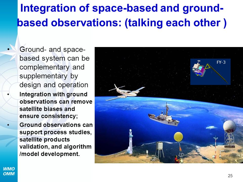 Integration of space-based and ground-based observations: (talking each other )