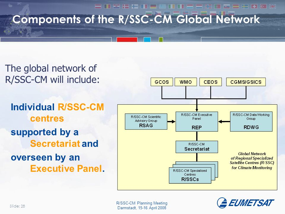Components of the R/SSC-CM Global Network