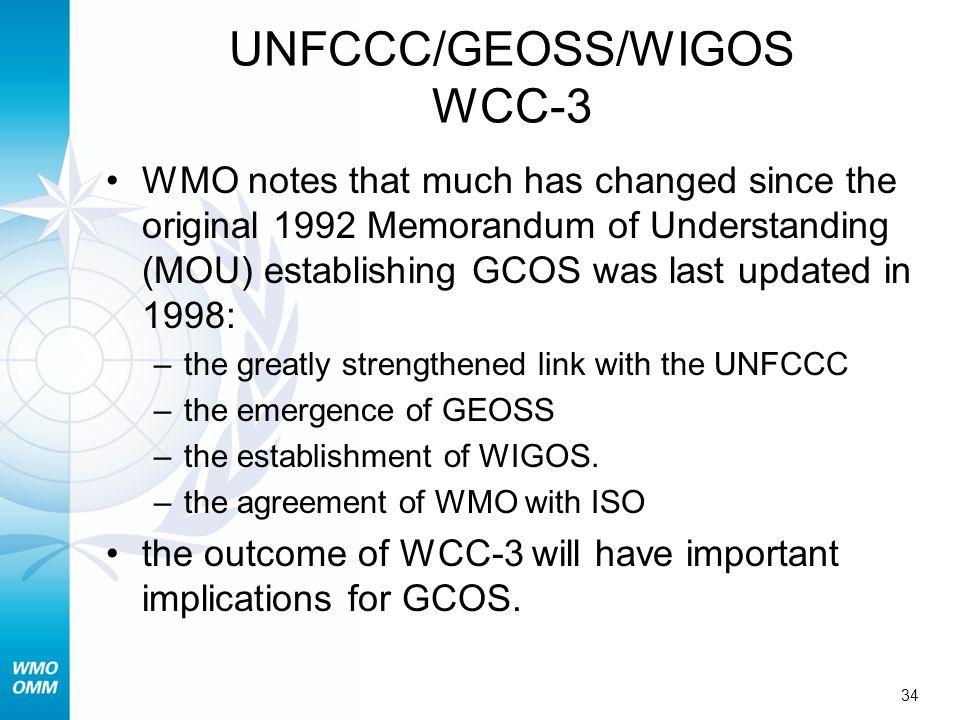 UNFCCC/GEOSS/WIGOS WCC-3
