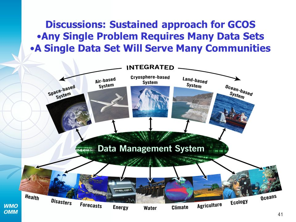 Discussions: Sustained approach for GCOS