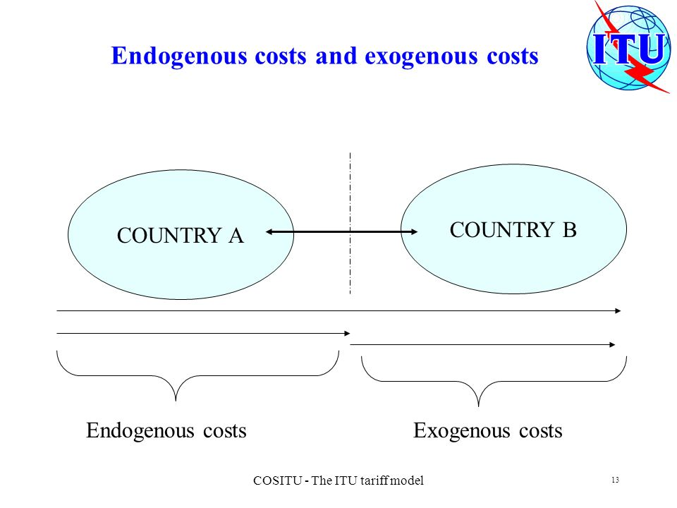 Endogenous costs and exogenous costs