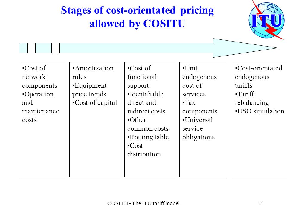 Stages of cost-orientated pricing allowed by COSITU