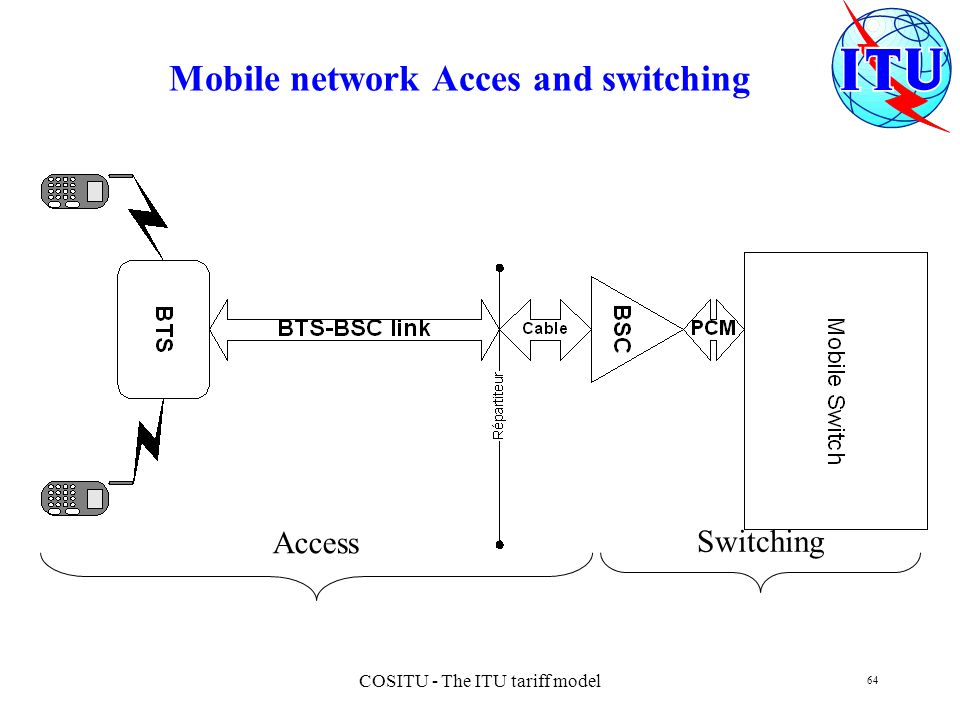 Mobile network Acces and switching