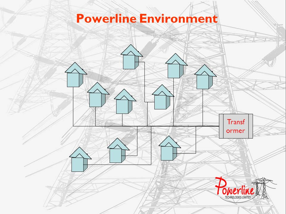 Powerline Environment