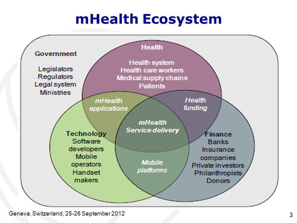 mHealth Ecosystem Geneva, Switzerland, 25-26 September 2012
