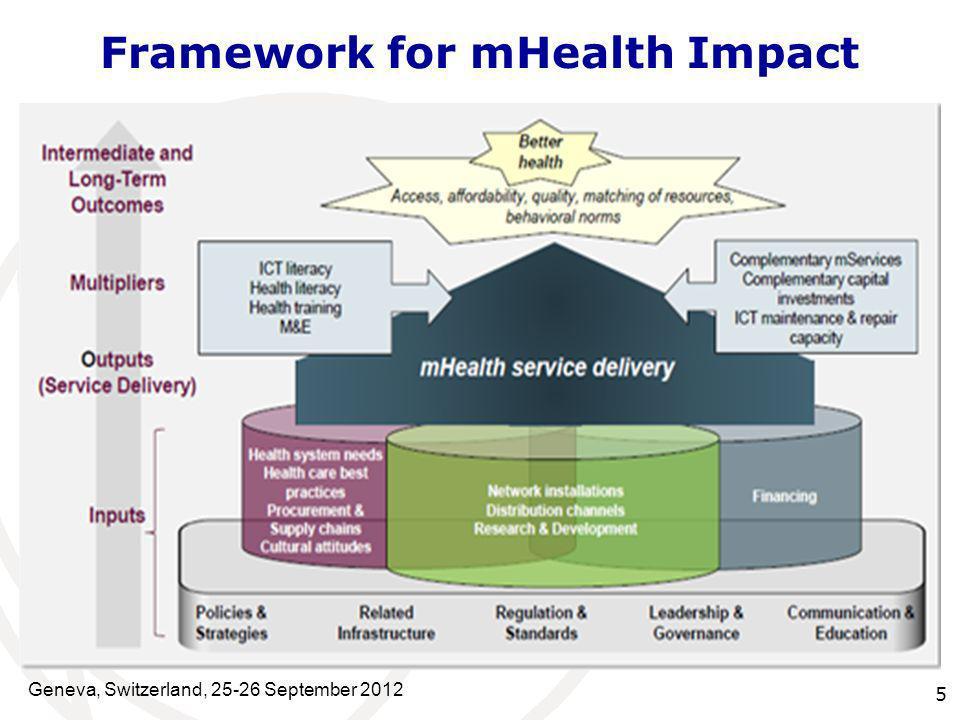 Framework for mHealth Impact