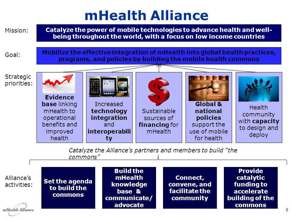mHealth Alliance Mission: