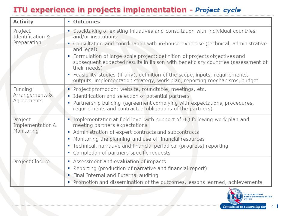 ITU experience in projects implementation - Project cycle