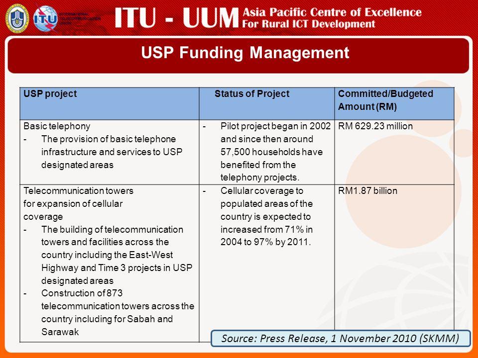 USP Funding Management
