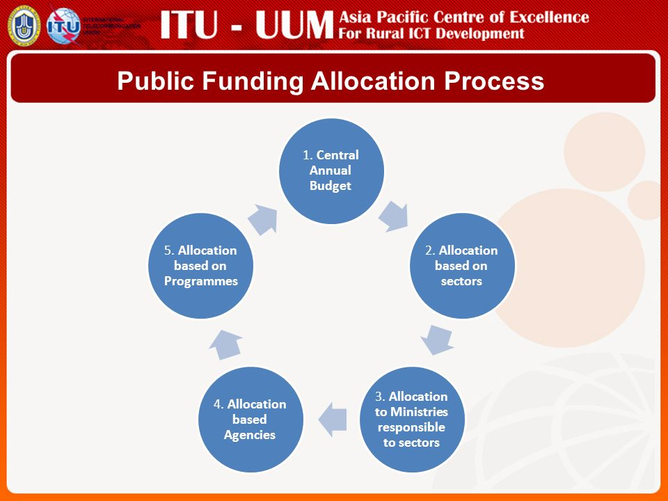Public Funding Allocation Process