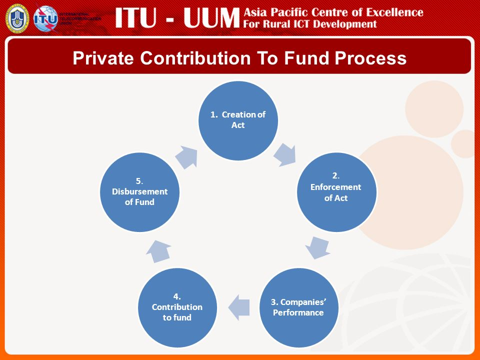 Private Contribution To Fund Process