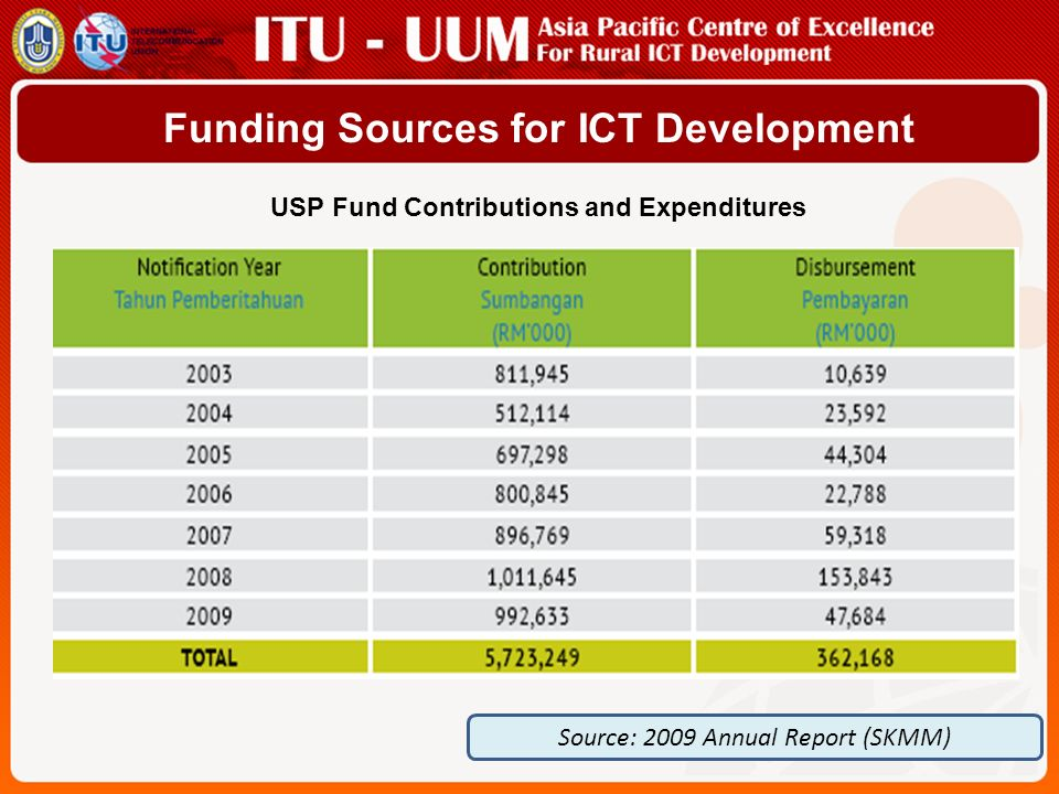 Funding Sources for ICT Development