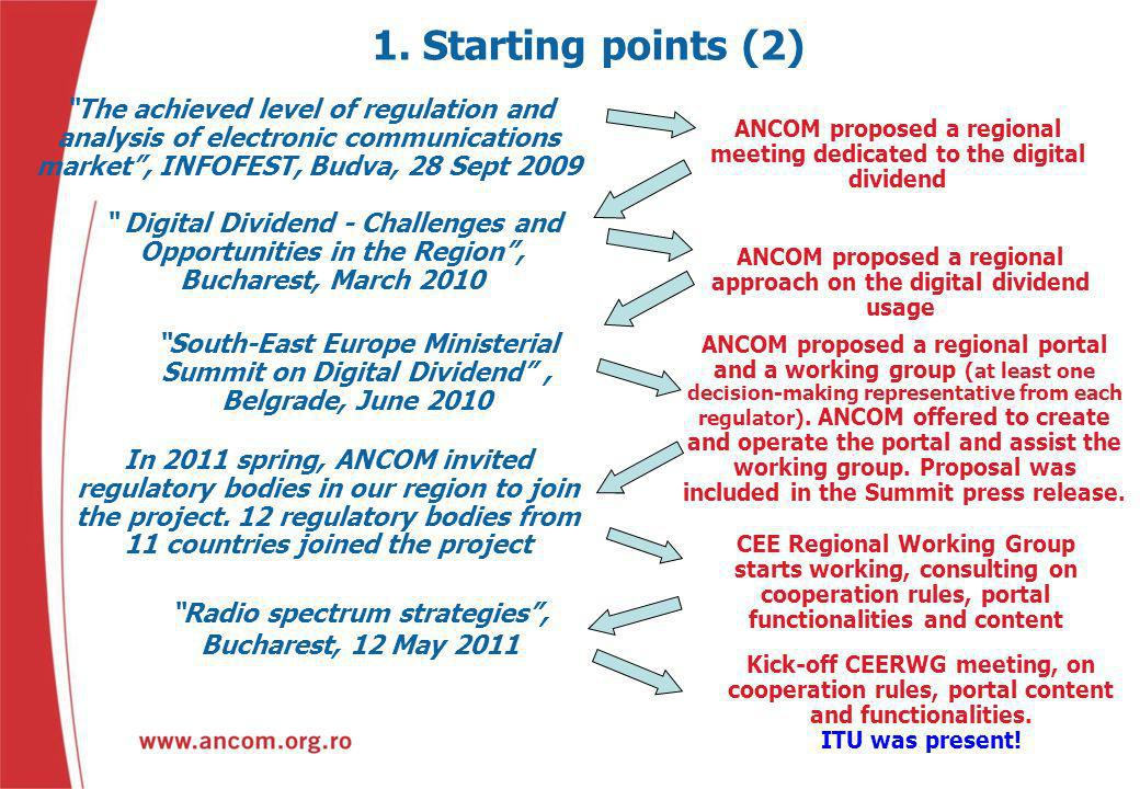 1. Starting points (2) The achieved level of regulation and analysis of electronic communications market , INFOFEST, Budva, 28 Sept 2009.