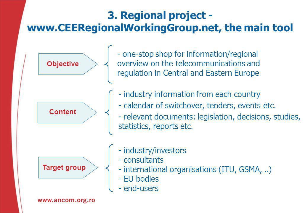 3. Regional project - www.CEERegionalWorkingGroup.net, the main tool