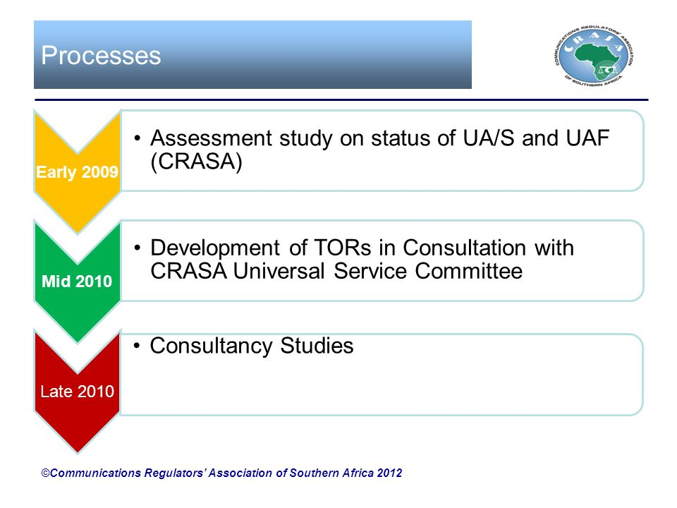 Processes Assessment study on status of UA/S and UAF (CRASA)