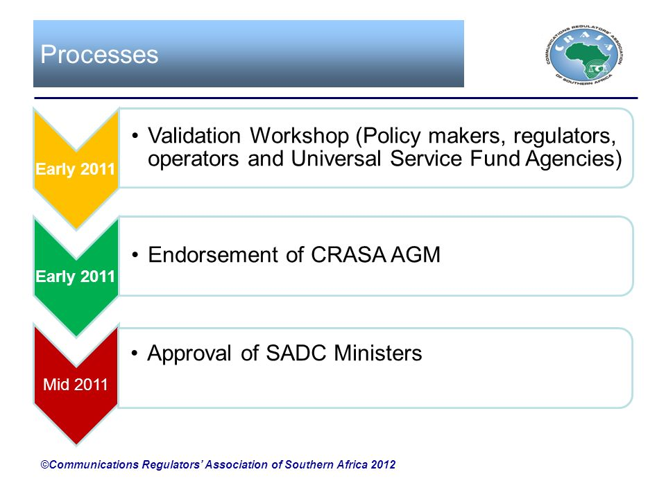 Processes Early 2011. Validation Workshop (Policy makers, regulators, operators and Universal Service Fund Agencies)