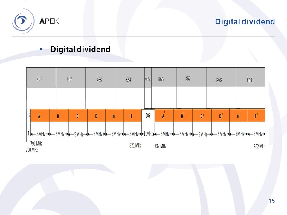 Digital dividend Digital dividend