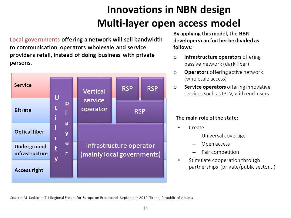 Innovations in NBN design Multi-layer open access model