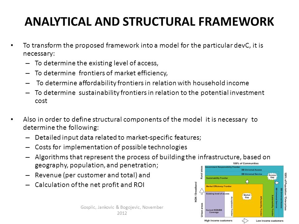 ANALYTICAL AND STRUCTURAL FRAMEWORK