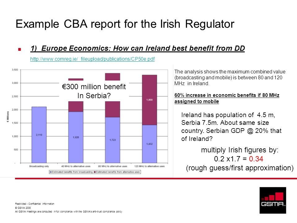 Example CBA report for the Irish Regulator