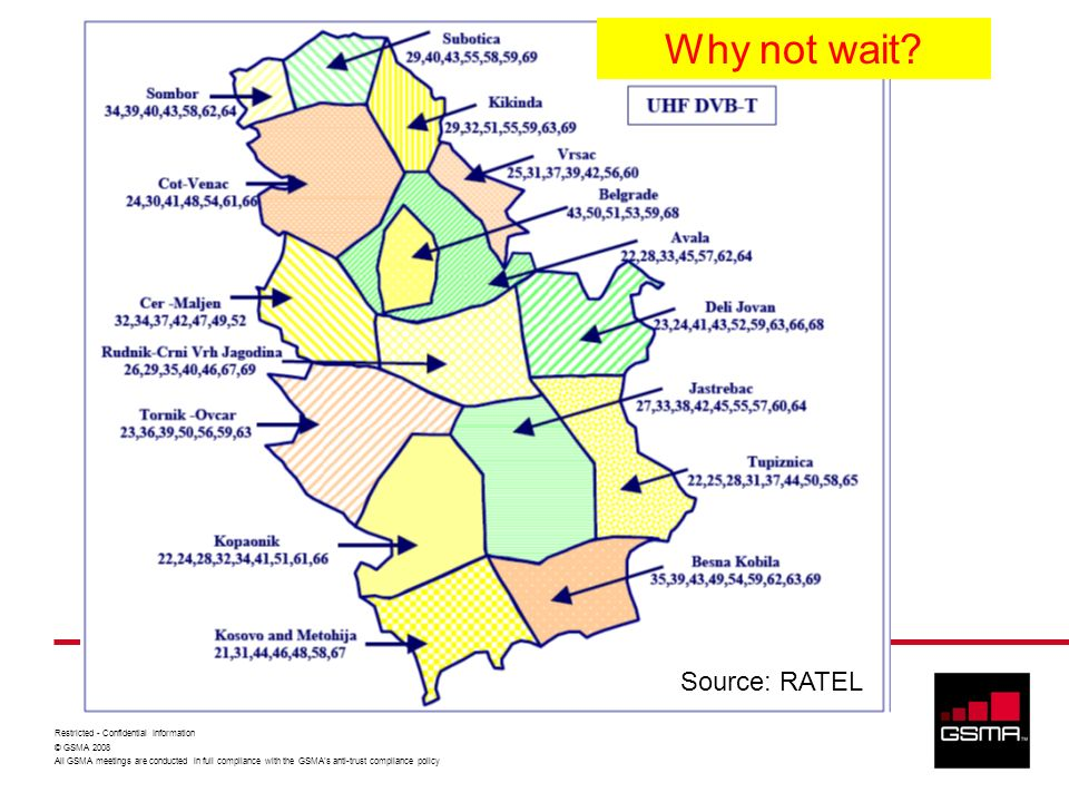 Why not wait Source: RATEL