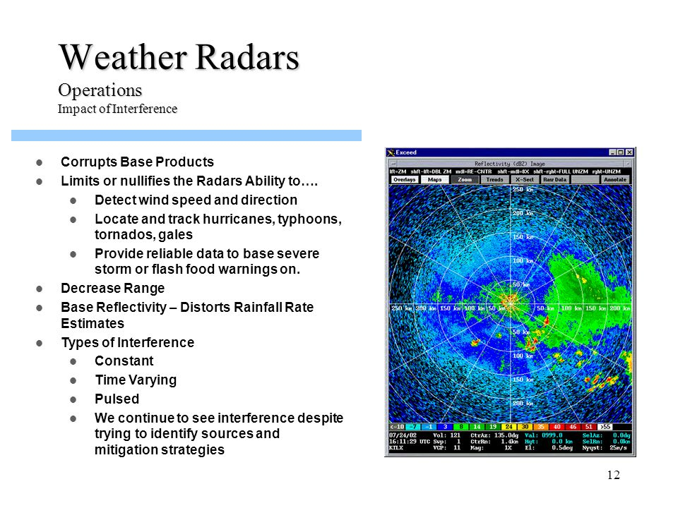 Weather Radars Operations Impact of Interference