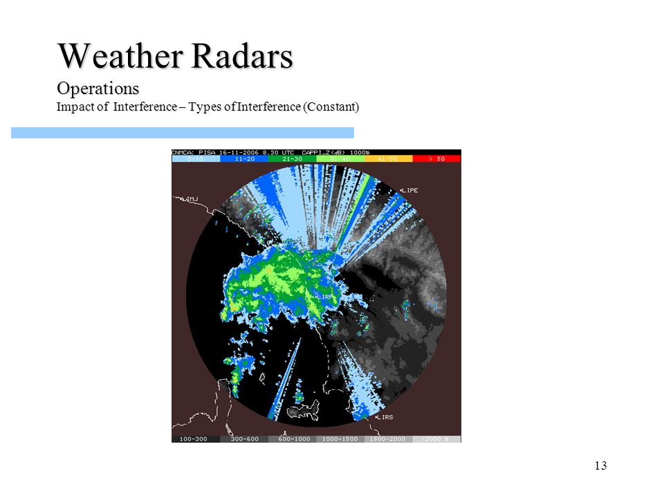 Weather Radars Operations Impact of Interference – Types of Interference (Constant)