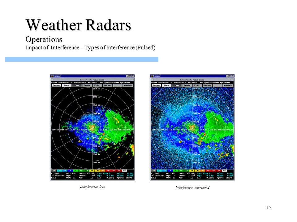 Weather Radars Operations Impact of Interference – Types of Interference (Pulsed)