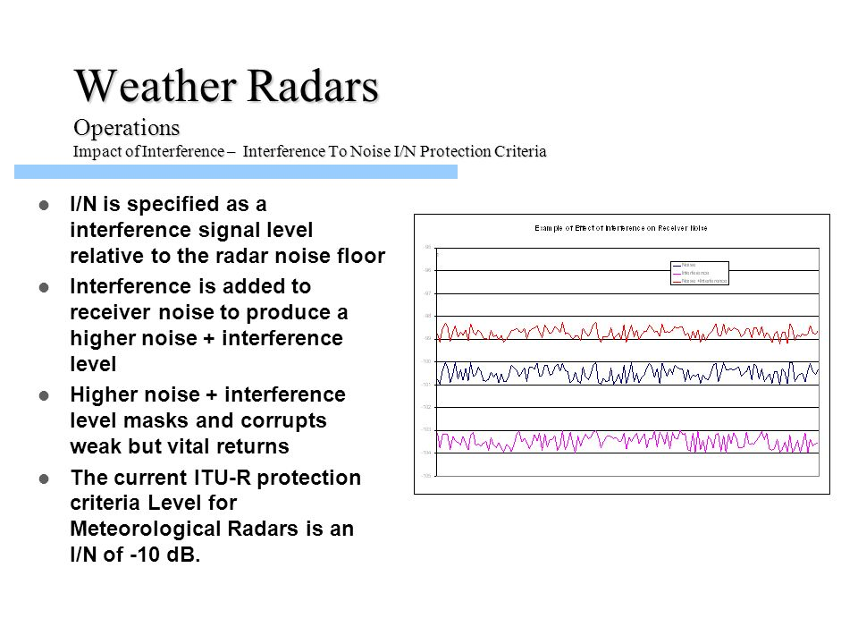 Weather Radars Operations Impact of Interference – Interference To Noise I/N Protection Criteria