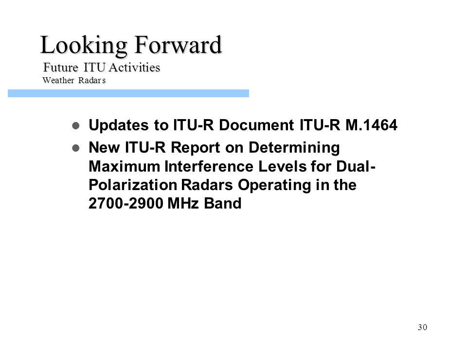 Looking Forward Future ITU Activities Weather Radar s