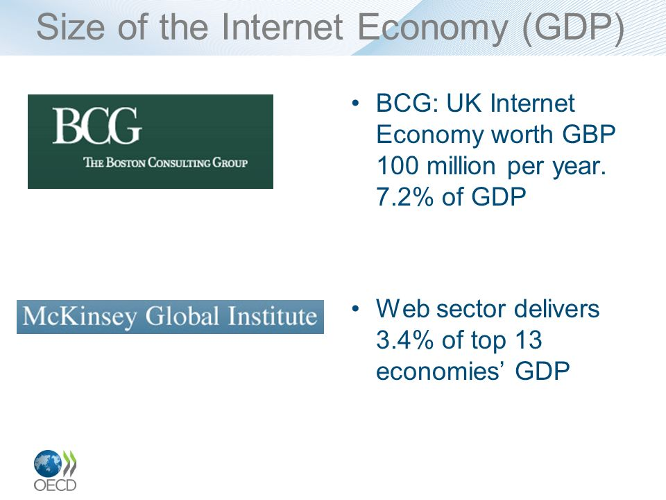 Size of the Internet Economy (GDP)