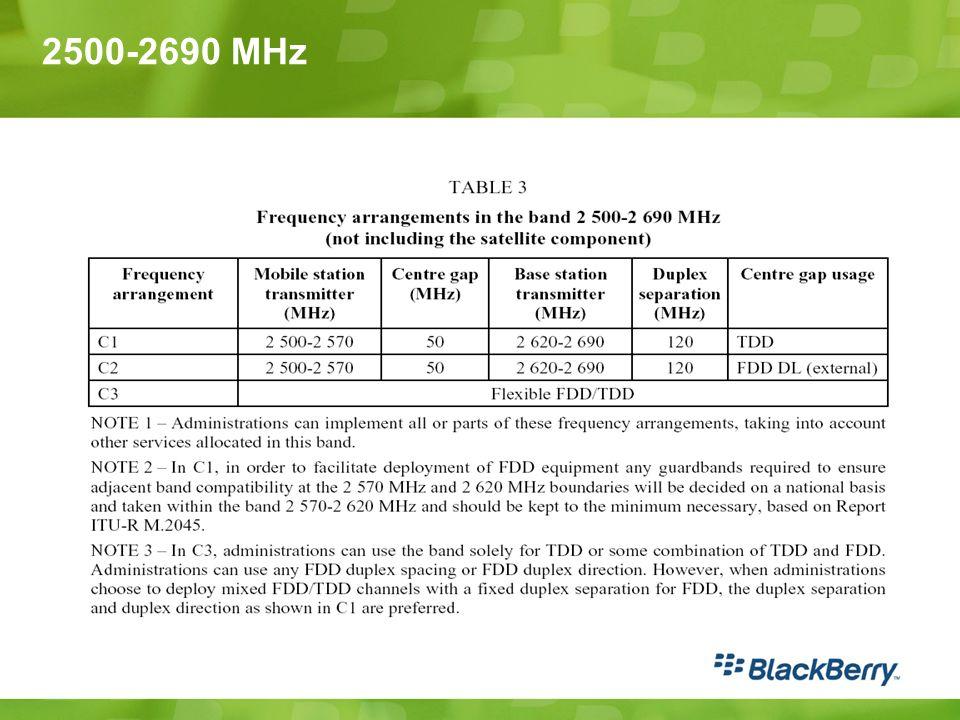2500-2690 MHz